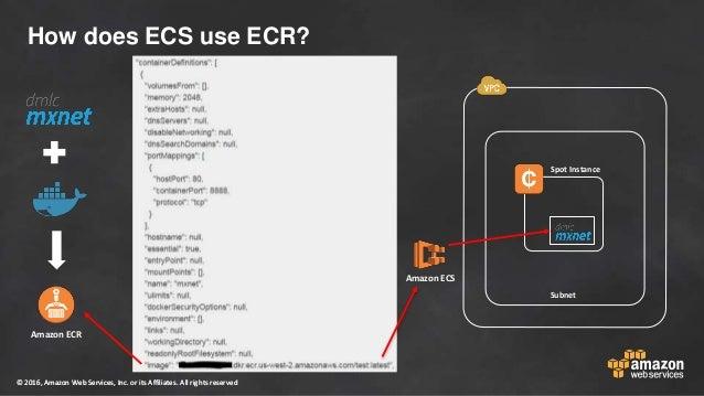 Workshop: Deploy a Deep Learning Framework on Amazon ECS