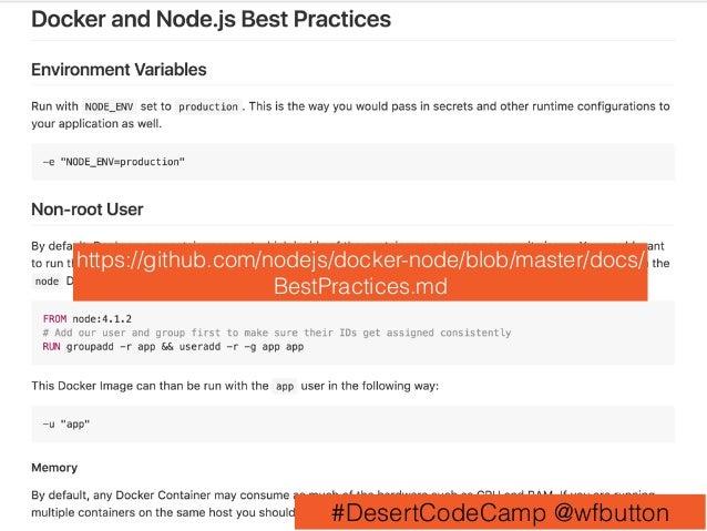 Deploy Nodejs on Docker