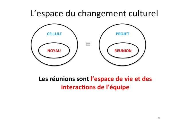 changer and culture Accueil culture changer le  une fois au gala des grands prix culturels de la ville de trois-rivières et une fois aux prix arts excellence de culture.