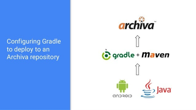 Deploying artifacts to archiva