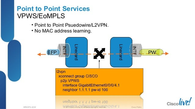 Deploying Carrier Ethernet Features on Cisco ASR 9000