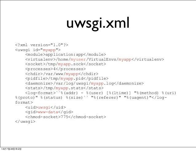 Deploying flask with nginx & uWSGI