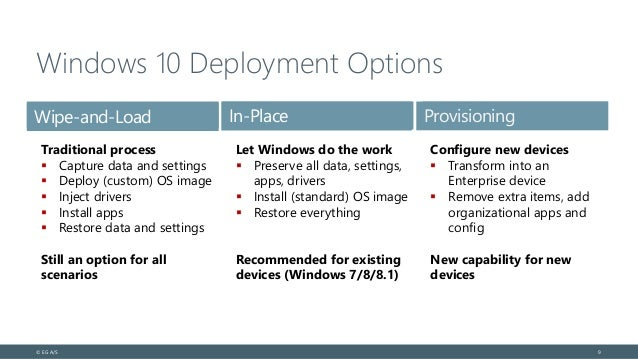 windows 10 upgrade windows 7 enterprise