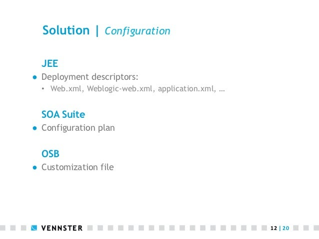 Deployment in Oracle SOA Suite and in Oracle BPM Suite