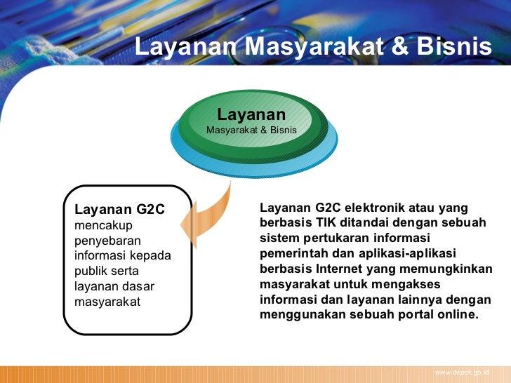 Layanan Masyarakat & Bisnis www.depok.go.id Layanan G2C   mencakup penyebaran informasi kepada publik serta layanan dasar ...