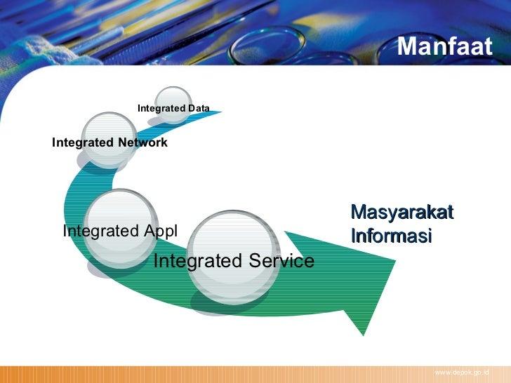 Manfaat www.depok.go.id Masyarakat Informasi Integrated Service Integrated Network Integrated Data Integrated Appl