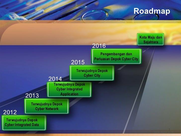 Roadmap www.depok.go.id Terwujudnya Depok Cyber  Integrated Data Kota Maju dan Sejahtera 2012 2013 2014 Terwujudnya Depok ...