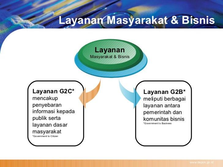 Layanan Masyarakat & Bisnis www.depok.go.id Layanan G2C*   mencakup penyebaran informasi kepada publik serta layanan dasar...