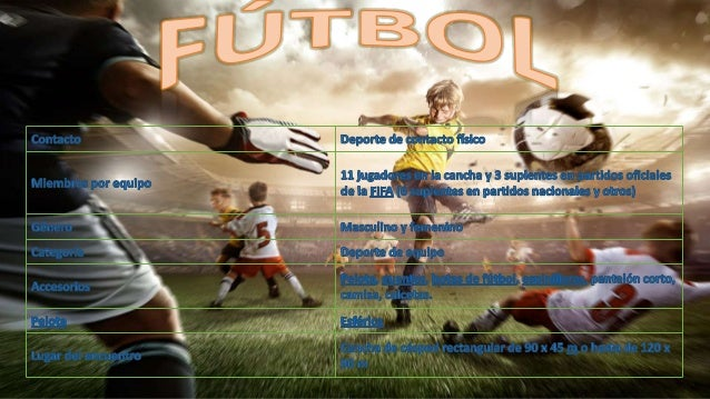 Contacto Deporte de contacto físico Miembros por equipo 5 por equipo en la cancha (12 a 15 por equipo, intercambiables) Ca...
