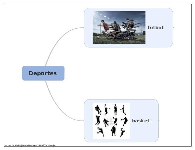 Deportes futbot basket deportes de min de jose david.mmap - 19/03/2014 - Mindjet