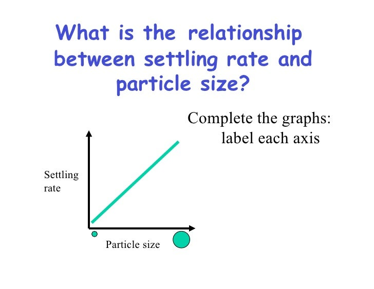 relationship between velocity particle size and deposition