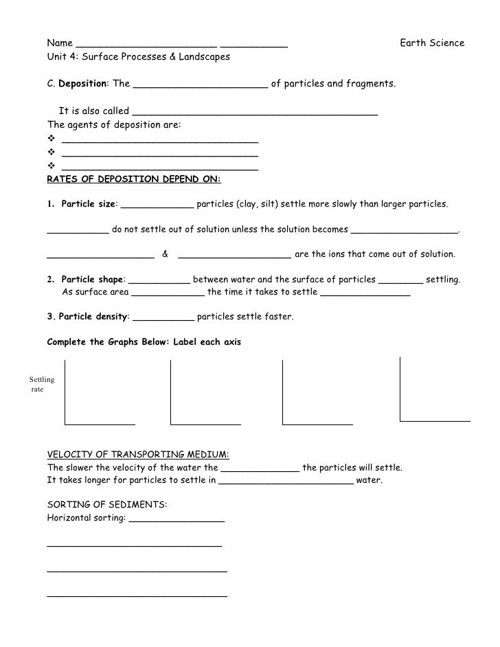 Deposition Outline