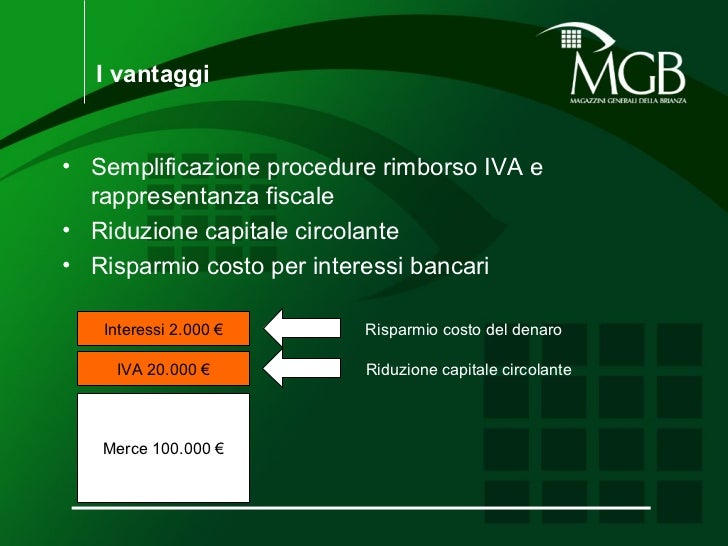 Deposito Iva 2011 Magazzini Generali della Brianza SPA Slide 3