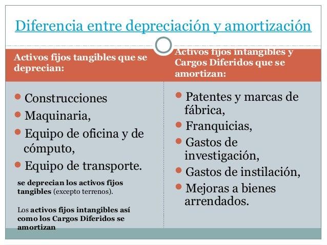 Depreciacion y amortizacion for Mobiliario de oficina definicion
