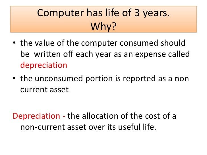 depreciation and useful life For simplicity and consistency, the straight-line depreciation method (cost divided by useful life) will be used for depreciation of all depreciable capital assets in addition, it will be assumed that the capital assets will have no salvage value a full year of depreciation will be taken in the year assets are placed in.