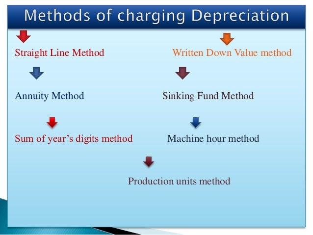 depreciation reducing balance method pdf