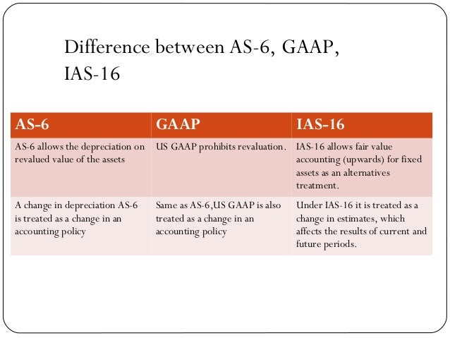 depreciation accounting policies between aviator and