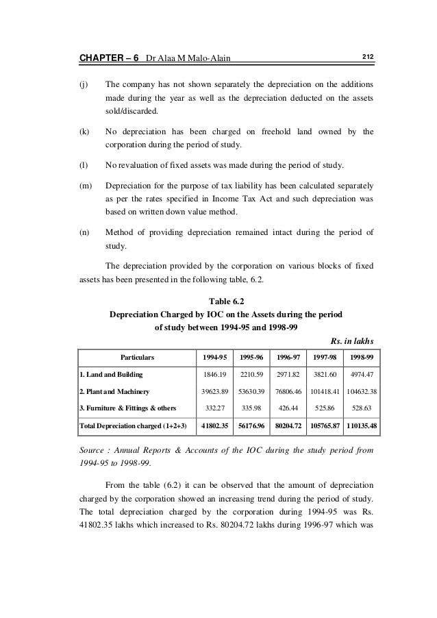 Assets and addition to or reduction of Owner's Equity
