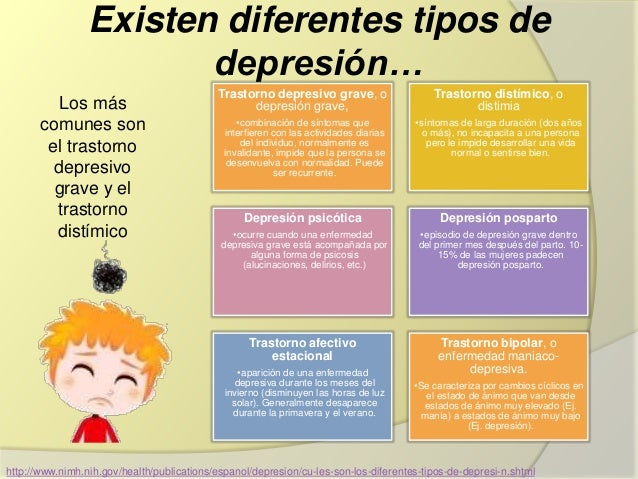 Depresion for Diferentes tipos de viveros
