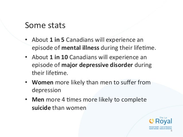 Some  stats   • About  1  in  5  Canadians  will  experience  an   episode  of  mental  illness...