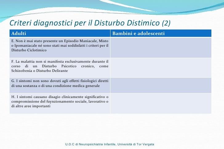 Criteri diagnostici per il Disturbo Distimico  (2) U.O.C di Neuropsichiatria Infantile, Università di Tor Vergata Adulti B...