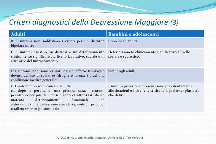 Criteri diagnostici della Depressione Maggiore  (3) U.O.C di Neuropsichiatria Infantile, Università di Tor Vergata Adulti ...