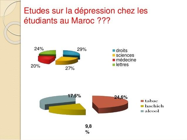Quelles sont les causes de  dépression chez les étudiants???  Le manque ou l'absence de contrôle sur sa vie   filière qu'...