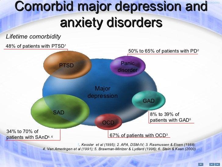 Depression feb2012