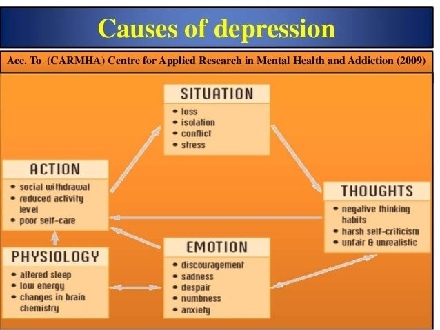 Case Study 54 year old female with DEPRESSION