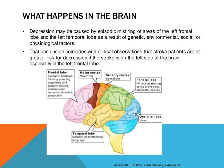 How depression works in the brain timiznceptzmusic depression powerpoint ccuart Images