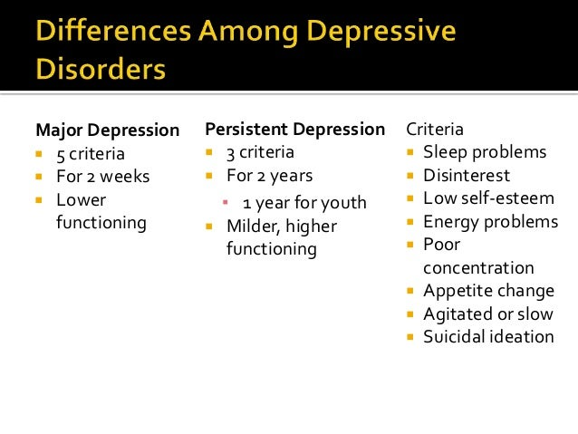 a discussion on combating the serious mood disorder depression Gad and depression depression gad worry anxiety tension depressed mood irritability roy-byrne pp, katon w j clin psychiatry 199758(suppl 3):34-38 discussion.