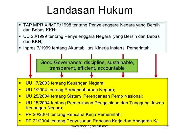 Landasan Hukum www.dadangsolihin.com <ul><li>UU 17/2003 tentang Keuangan Negara; </li></ul><ul><li>UU 1/2004 tentang Perbe...