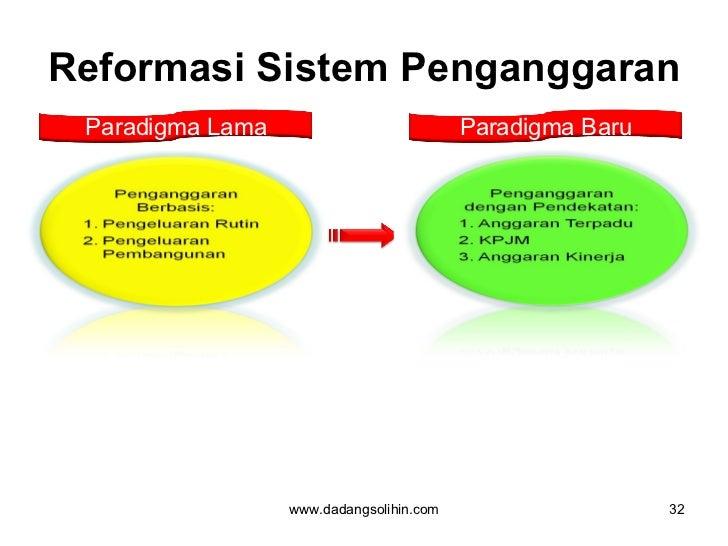 Reformasi Sistem Penganggaran www.dadangsolihin.com Paradigma Lama Paradigma Baru