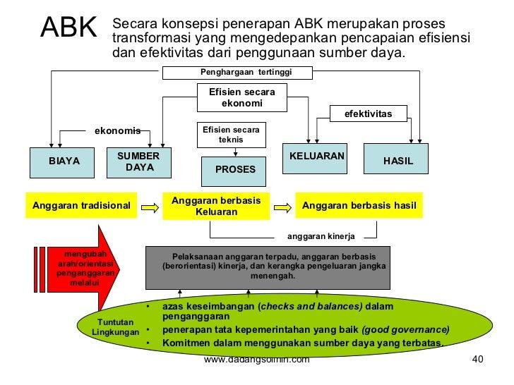 ABK <ul><li>Secara konsepsi penerapan ABK merupakan proses transformasi yang mengedepankan pencapaian efisiensi dan efekti...