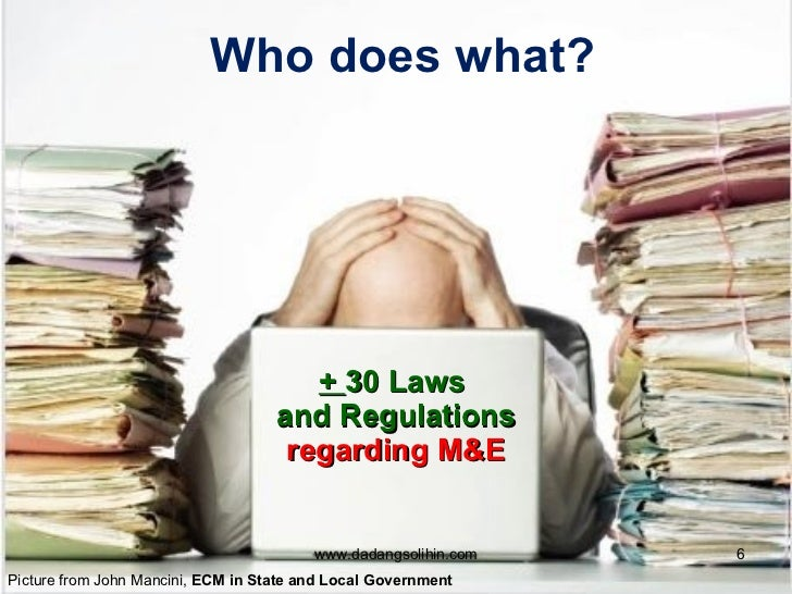 www.dadangsolihin.com Who does what? +  30 Laws  and Regulations regarding M&E Picture from John Mancini,  ECM in State an...