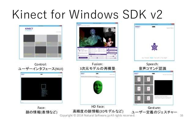 Kinect for Windows SDK v2 Control: ユーザーインタフェース(NUI) Fusion: 3次元モデルの再構築 Face: 顔の情報(表情など) Copyright © 2014 Natural Software....