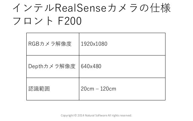 インテルRealSenseカメラの仕様 フロント F200 RGBカメラ解像度 1920x1080 Depthカメラ解像度 640x480 認識範囲 20cm – 120cm Copyright © 2014 Natural Software ...