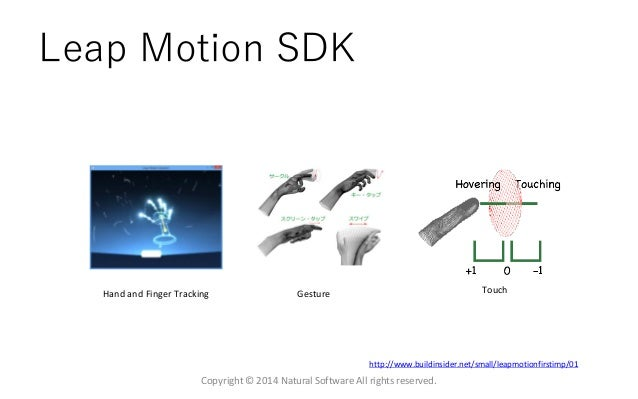 Leap Motion SDK Hand and Finger Tracking Gesture http://www.buildinsider.net/small/leapmotionfirstimp/01 Touch Copyright ©...