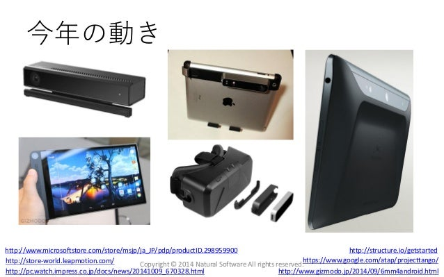 今年の動き Copyright © 2014 Natural Software All rights reserved.http://store-world.leapmotion.com/ http://www.gizmodo.jp/2014/...