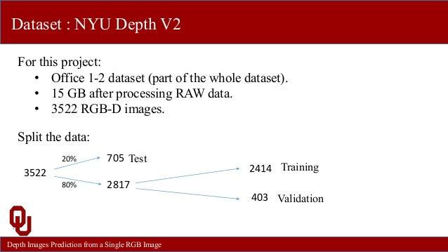pushmeet kohli thesis Danhang tang, jonathan taylor, pushmeet kohli, cem keskin, tae-kyun kim, jamie shotton depth-based hand pose estimation: data, methods,  [2017 thesis] capturing.