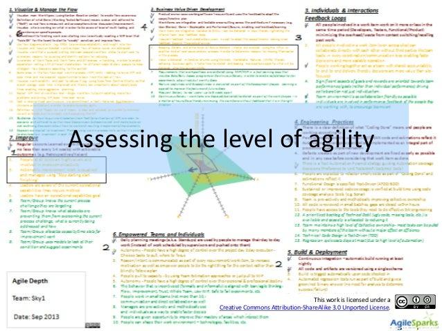 Lean/Agile Depth Assessment Checklist A3