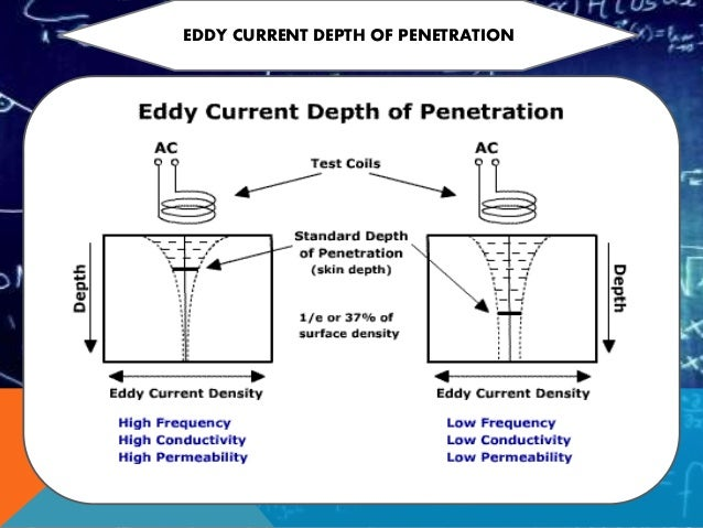 Eddy Tenor Depth Penetration