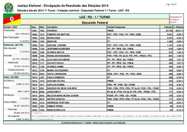 Justiça Eleitoral - Divulgação de Resultado das Eleições 2014 Pág. 1 de 14  Eleições Gerais 2014 1º Turno - Votação nomina...