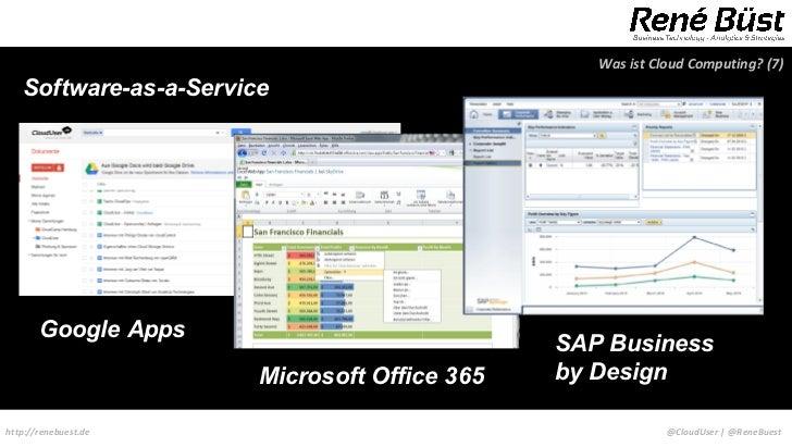 Was ist Cloud Computing? (7)   Software-as-a-Service       Google Apps                                              SAP Bu...