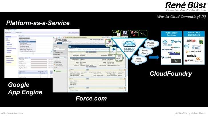 Was ist Cloud Computing? (8)   Platform-as-a-Service                                       CloudFoundry     Google     App...