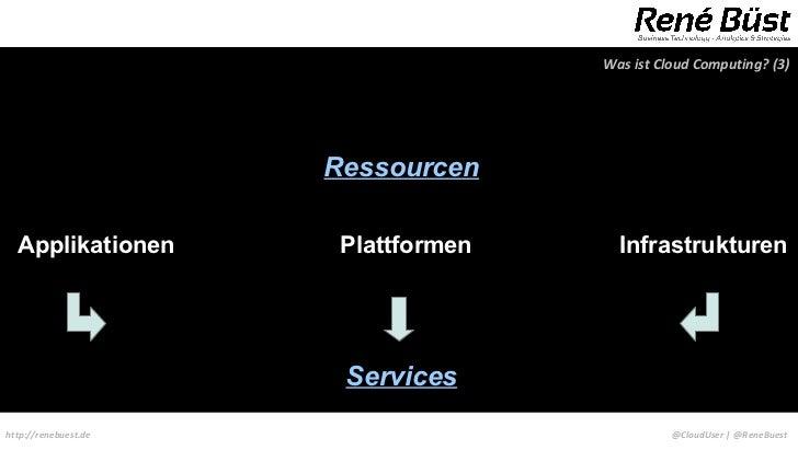 Was ist Cloud Computing? (3)                      Ressourcen  Applikationen        Plattformen     Infrastrukturen        ...