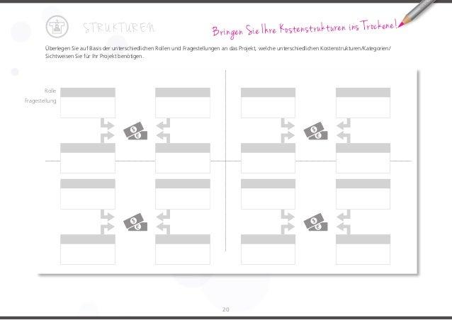 der ultimative guide f rs kostenmanagement. Black Bedroom Furniture Sets. Home Design Ideas