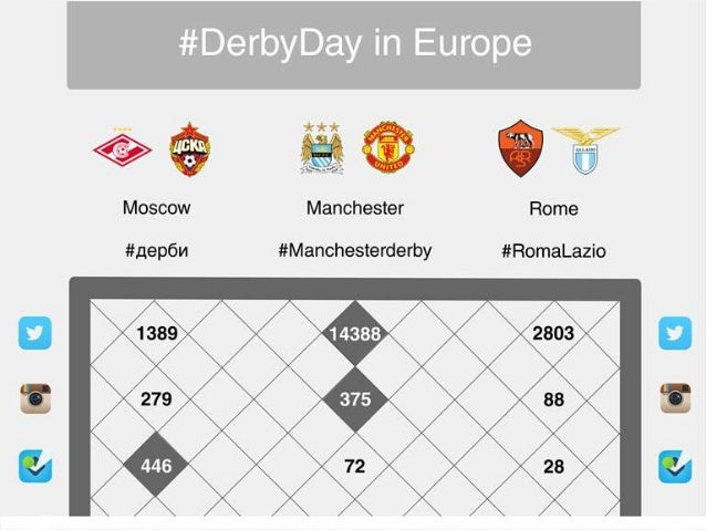 European #derbyday 22/09/13