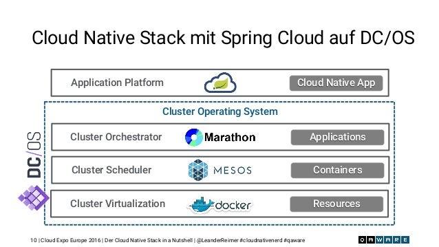 | Cloud Expo Europe 2016 | Der Cloud Native Stack in a Nutshell | @LeanderReimer #cloudnativenerd #qaware In 4 Stufen zur ...
