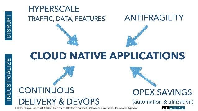 | Cloud Expo Europe 2016 | Der Cloud Native Stack in a Nutshell | @LeanderReimer #cloudnativenerd #qaware DISRUPTINDUSTRIA...